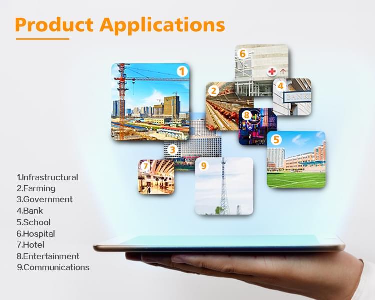 Applications2