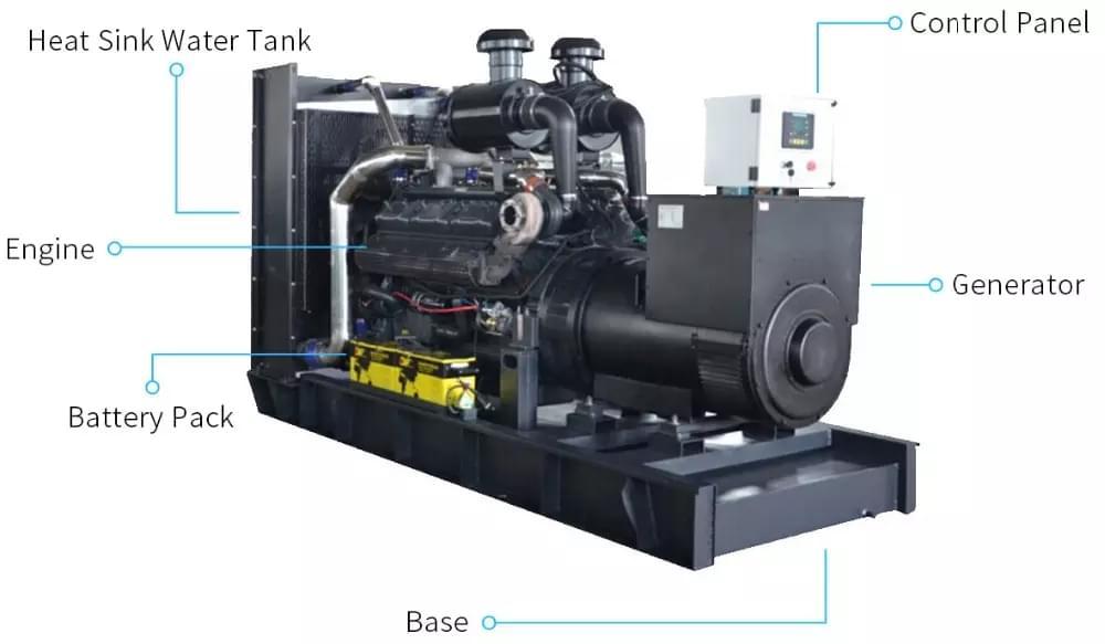 Diesel generators one kind of backup power supply device